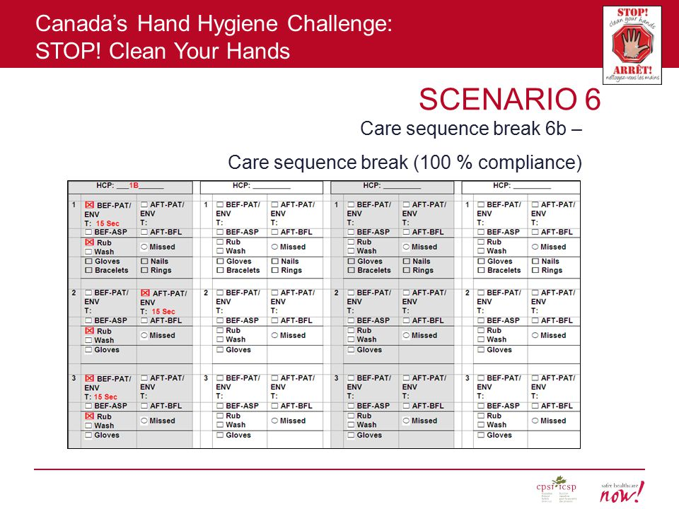 SCENARIO 6 Care sequence break 6b –