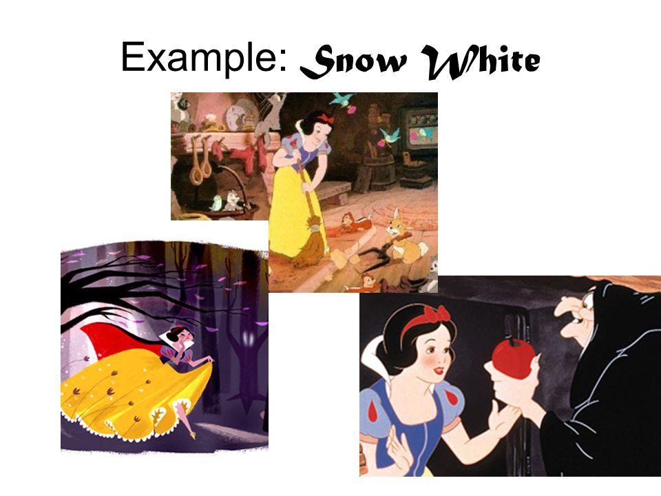 Example: Snow White