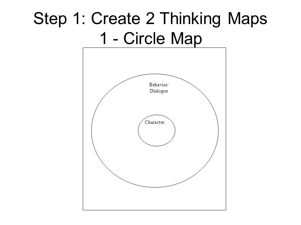 Step 1: Create 2 Thinking Maps 1 - Circle Map