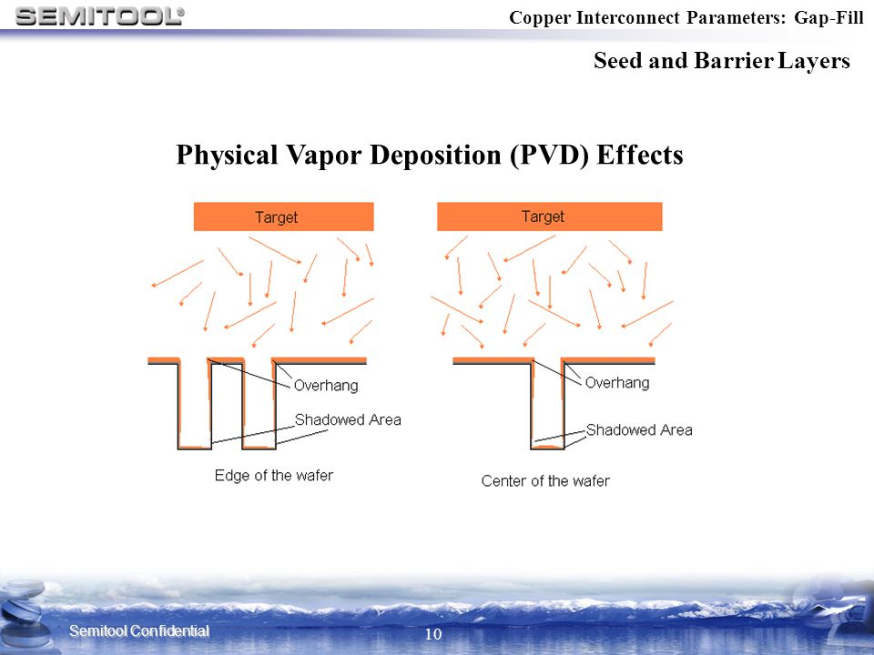 Physical Vapor Deposition (PVD) Effects