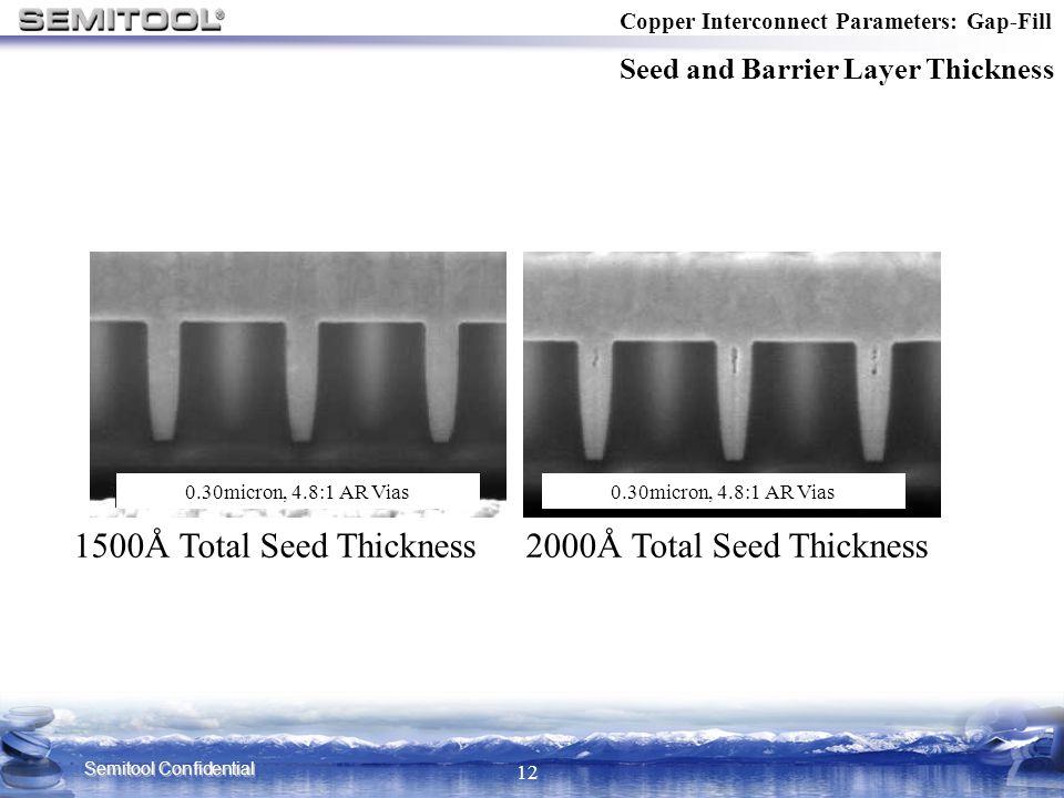 1500Å Total Seed Thickness 2000Å Total Seed Thickness