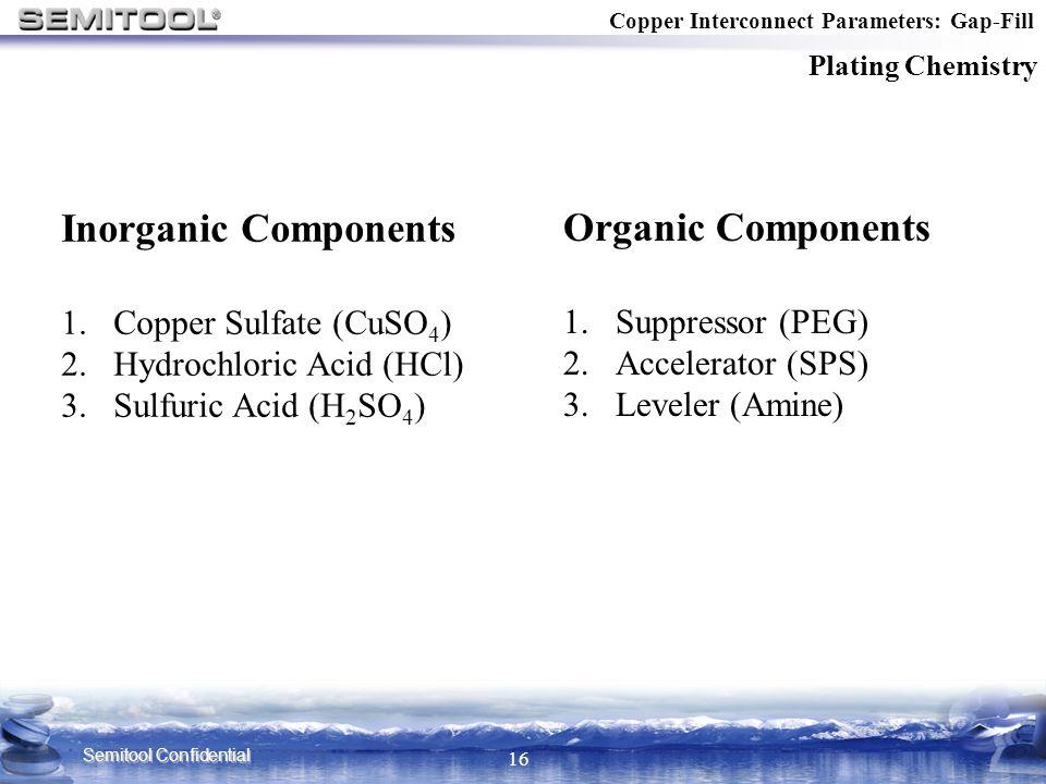 Inorganic Components Organic Components Copper Sulfate (CuSO4)