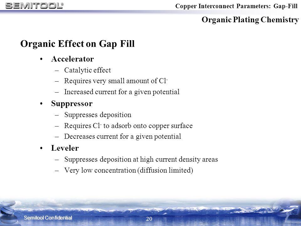 Organic Effect on Gap Fill