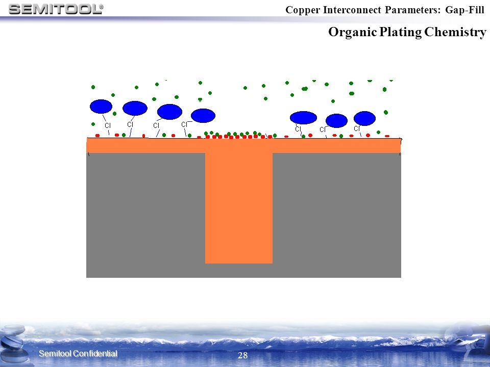 Organic Plating Chemistry