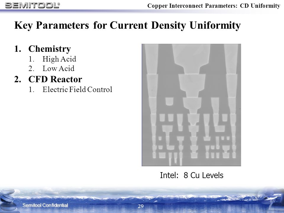 Key Parameters for Current Density Uniformity