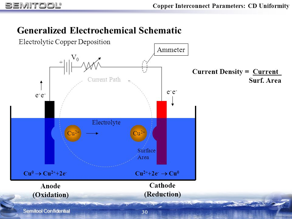 Generalized Electrochemical Schematic