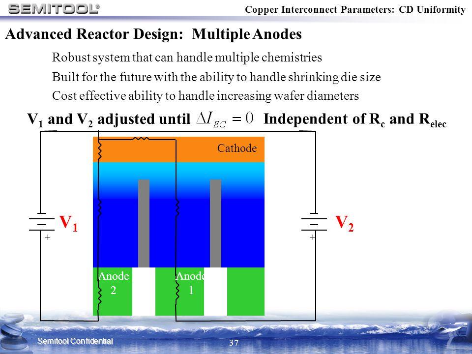 V1 V2 Advanced Reactor Design: Multiple Anodes