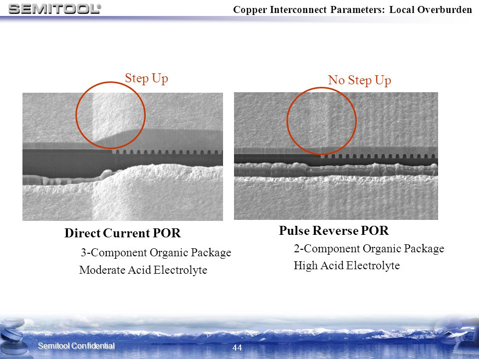 3-Component Organic Package Pulse Reverse POR Step Up No Step Up