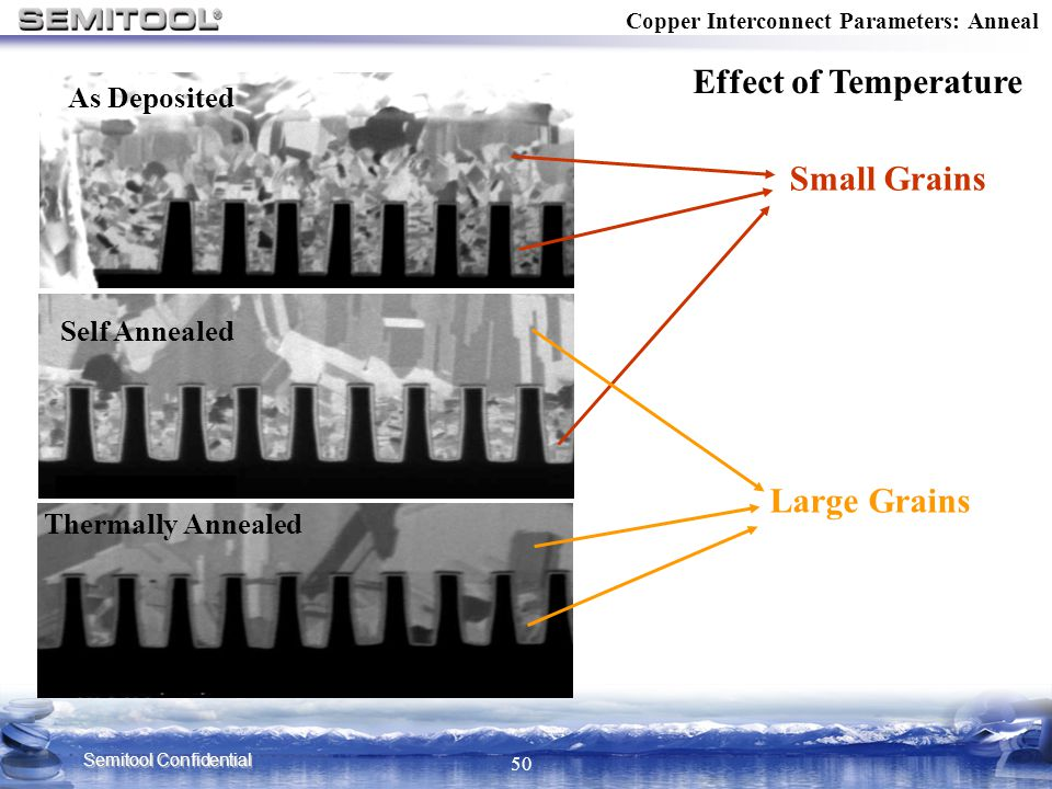 Effect of Temperature Small Grains Large Grains As Deposited