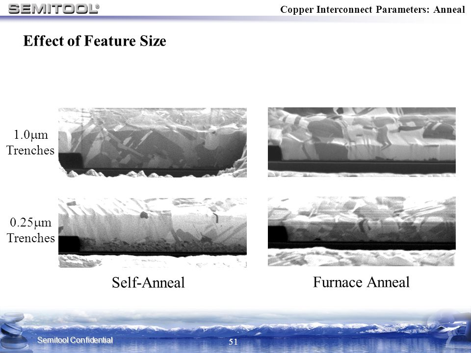 Effect of Feature Size Self-Anneal Furnace Anneal 1.0m Trenches