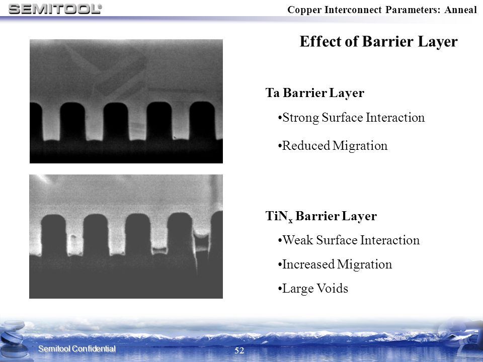 Effect of Barrier Layer