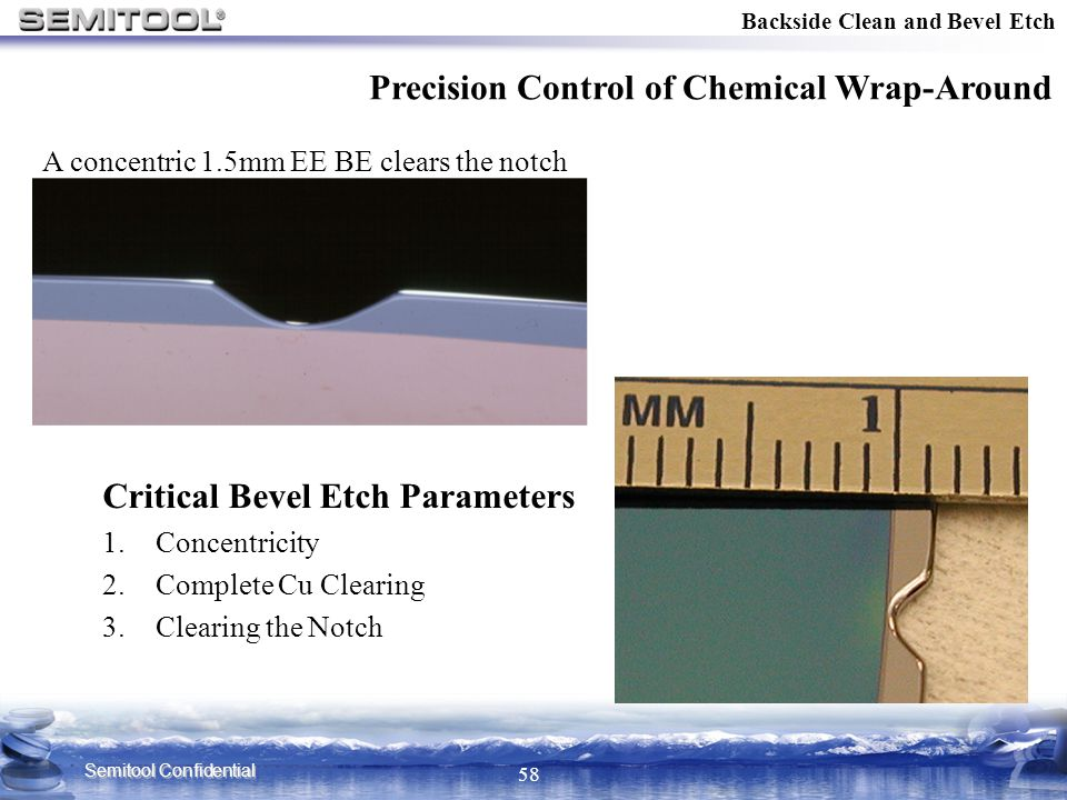Precision Control of Chemical Wrap-Around