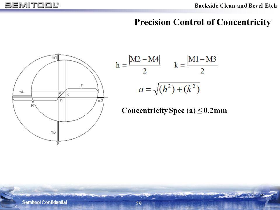 Precision Control of Concentricity