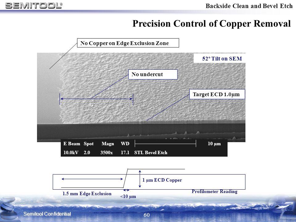Precision Control of Copper Removal