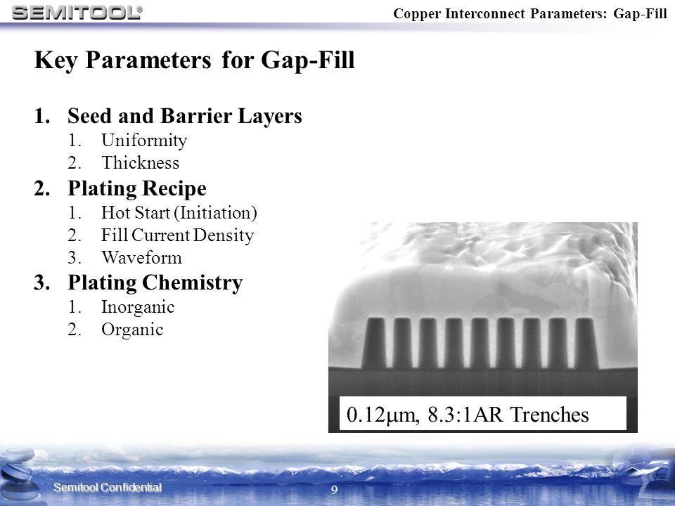 Key Parameters for Gap-Fill