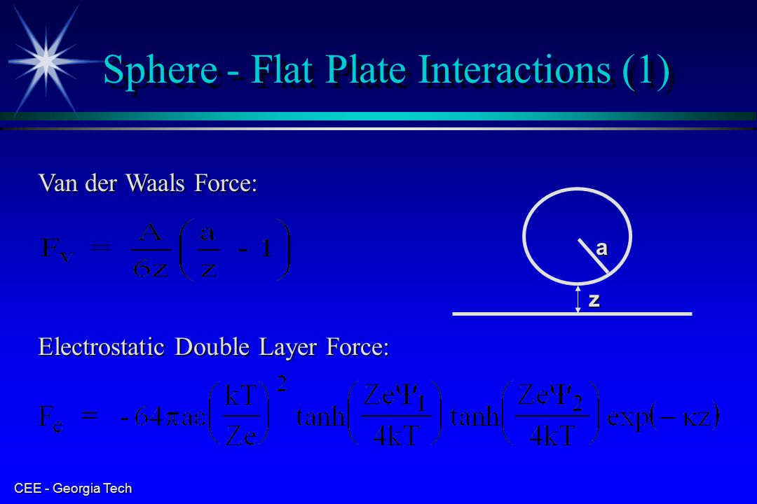 Sphere - Flat Plate Interactions (1)