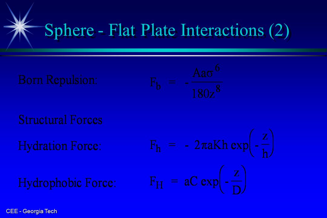 Sphere - Flat Plate Interactions (2)
