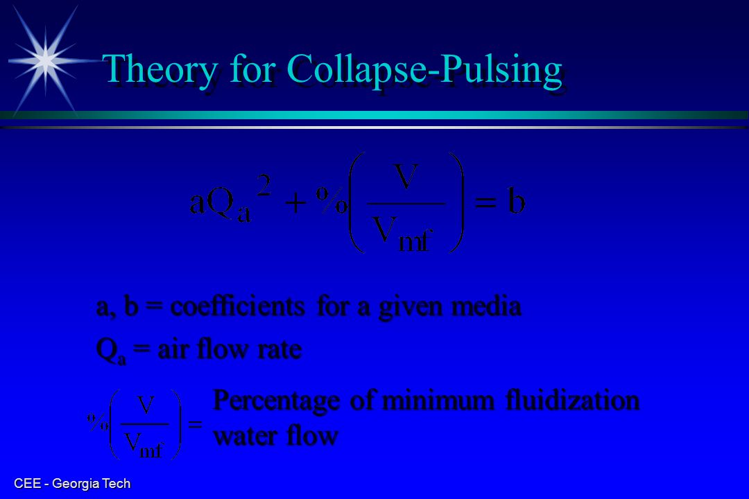 Theory for Collapse-Pulsing