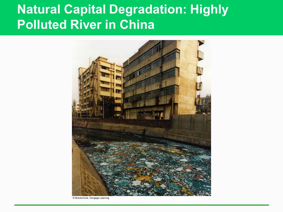 Natural Capital Degradation: Highly Polluted River in China