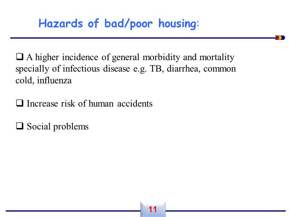 Hazards of bad/poor housing: