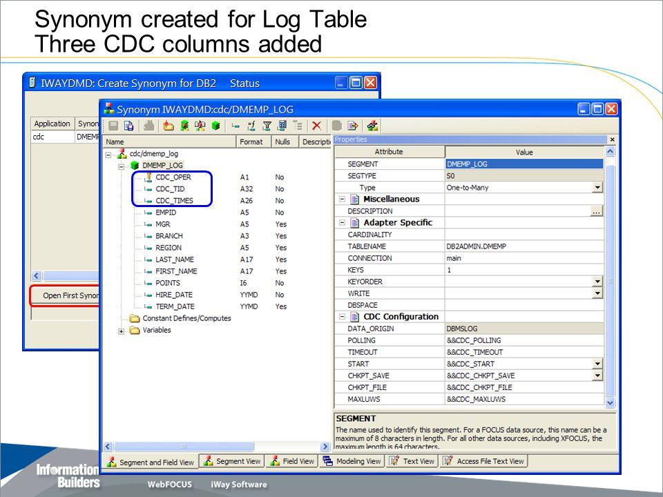 Synonym created for Log Table Three CDC columns added