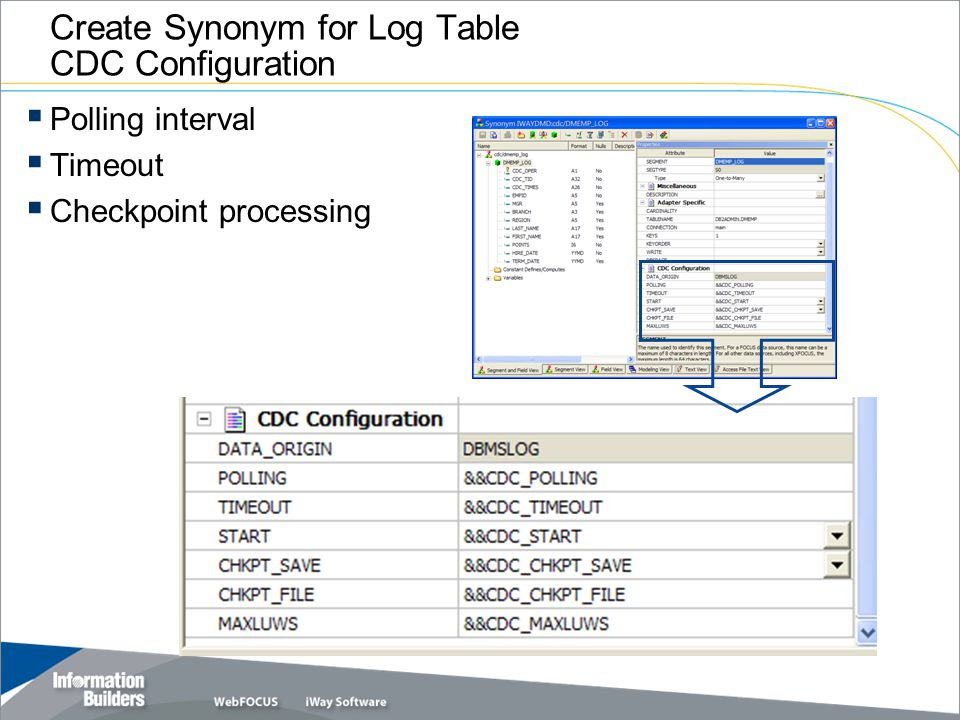 Create Synonym for Log Table CDC Configuration