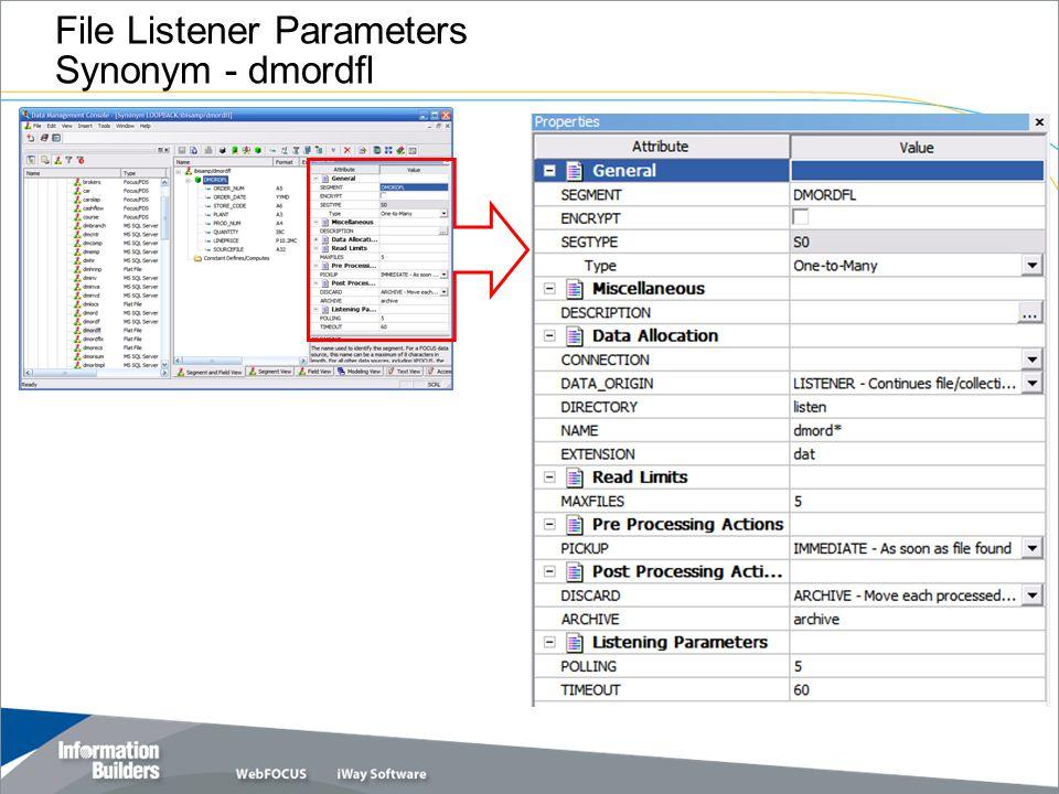 File Listener Parameters Synonym - dmordfl