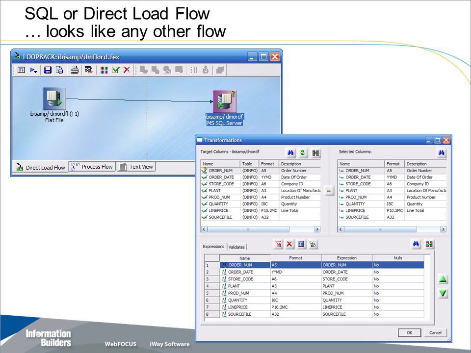 SQL or Direct Load Flow … looks like any other flow