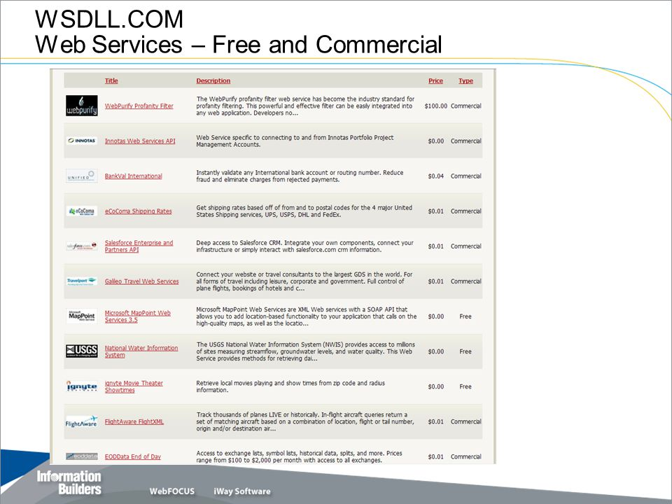 WSDLL.COM Web Services – Free and Commercial