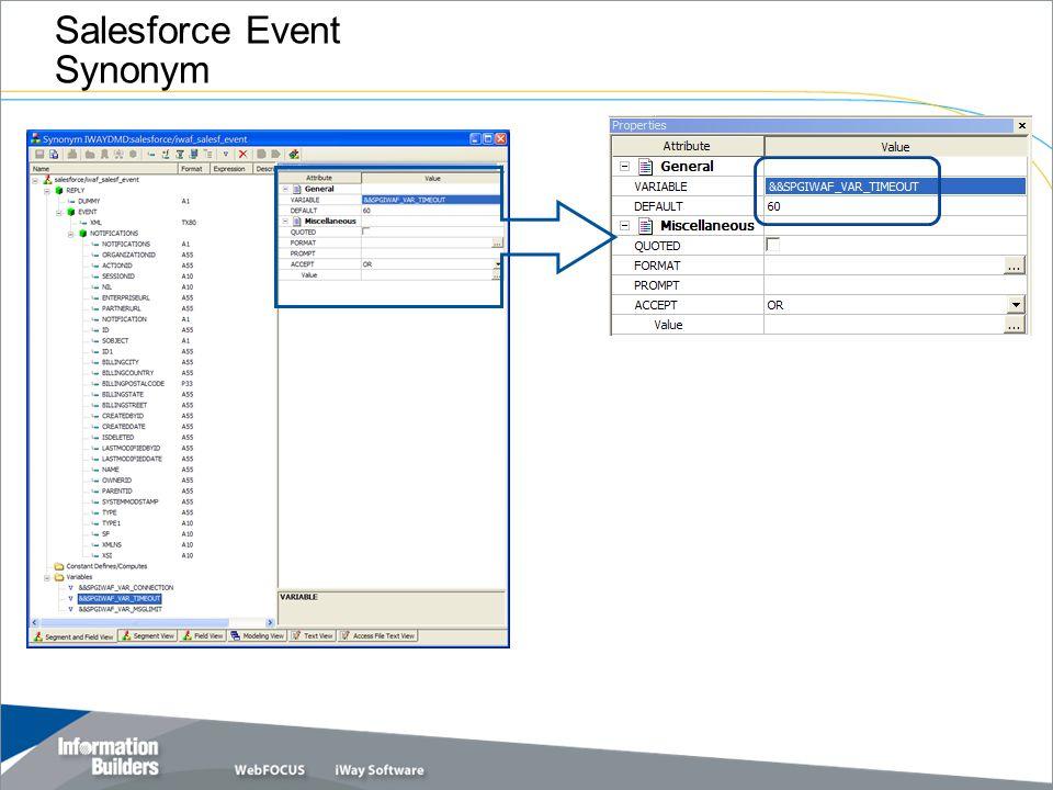 Salesforce Event Synonym