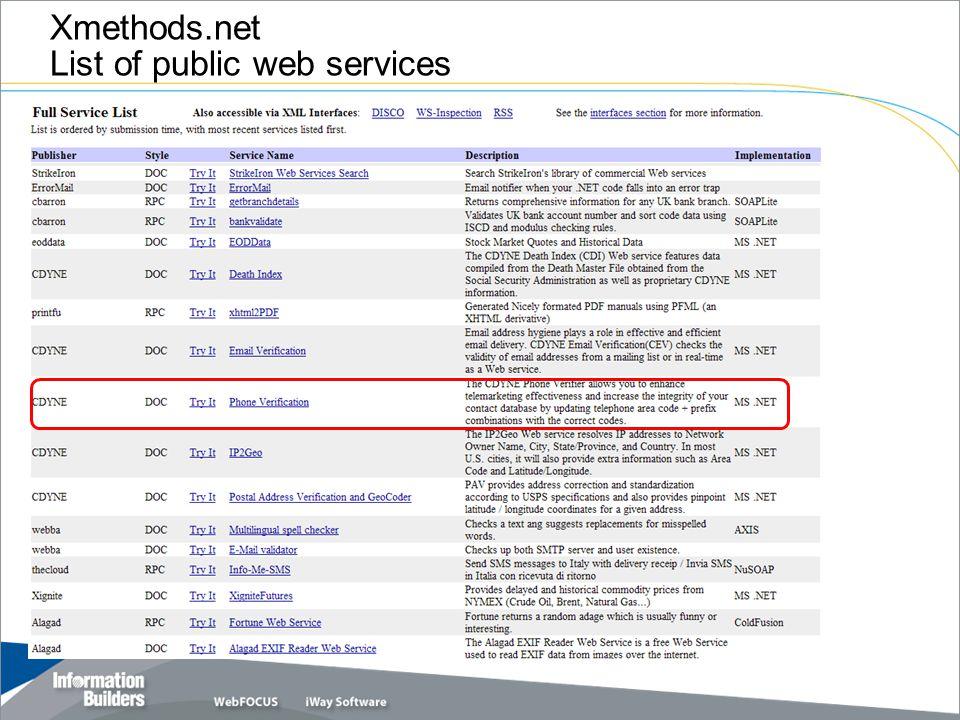 Xmethods.net List of public web services