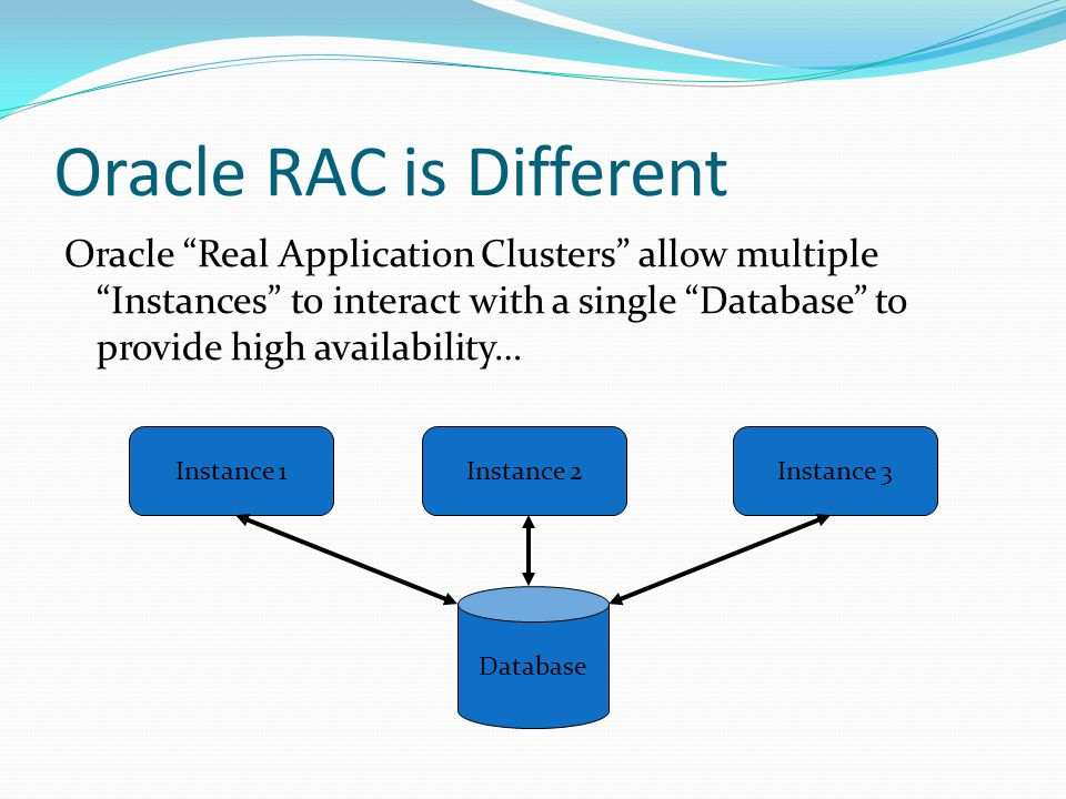 Oracle RAC is Different