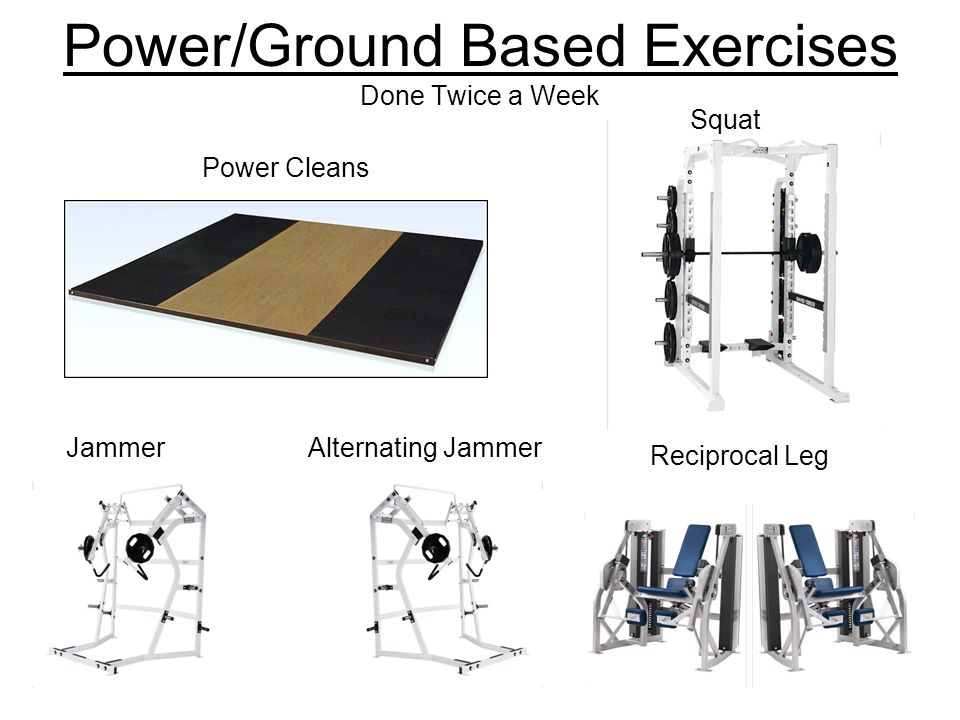 Power/Ground Based Exercises Done Twice a Week