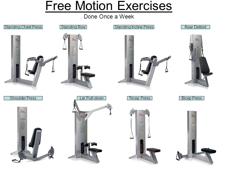 Free Motion Exercises Done Once a Week