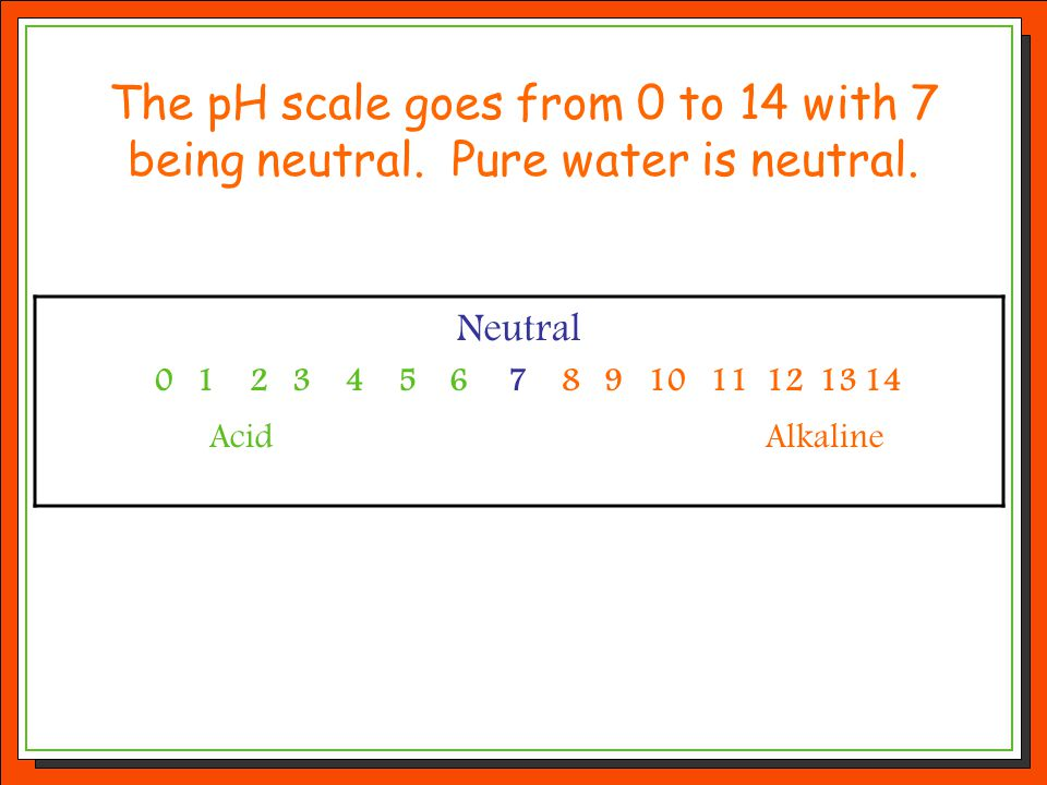 The pH scale goes from 0 to 14 with 7 being neutral