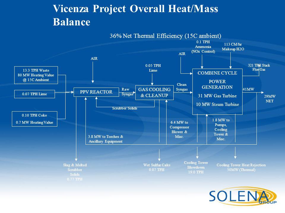 Vicenza Project Overall Heat/Mass Balance