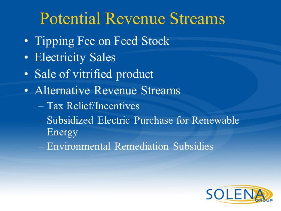 Potential Revenue Streams