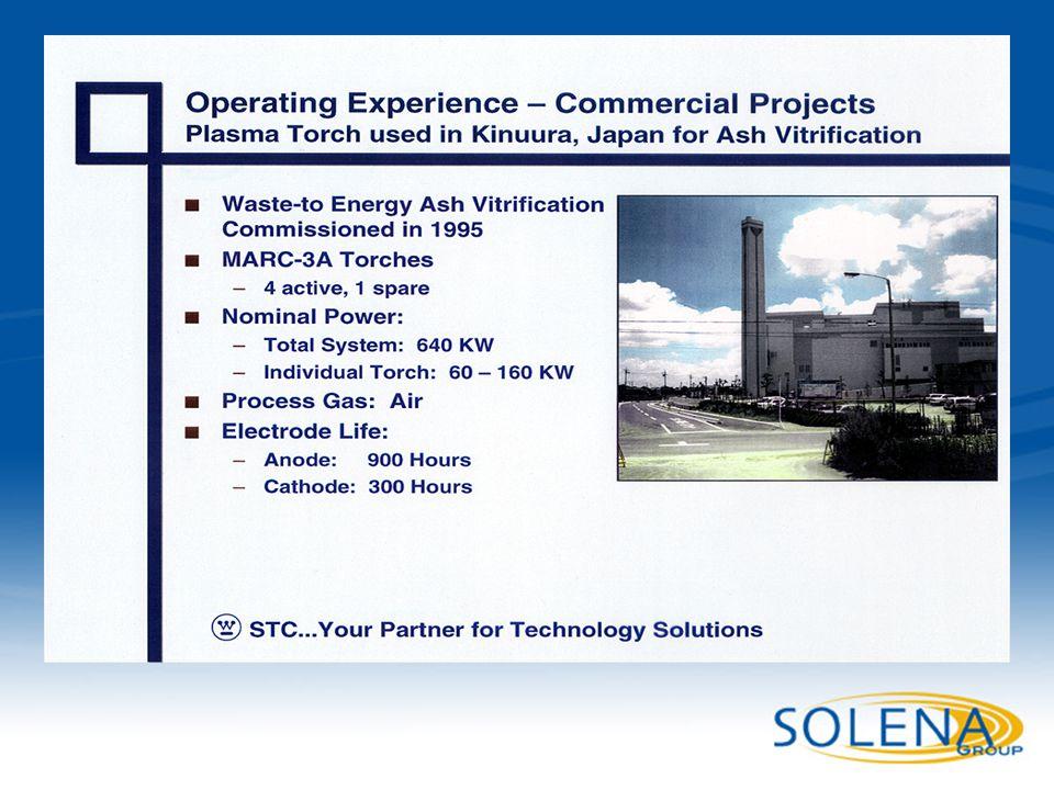 Confidential - Solena Group