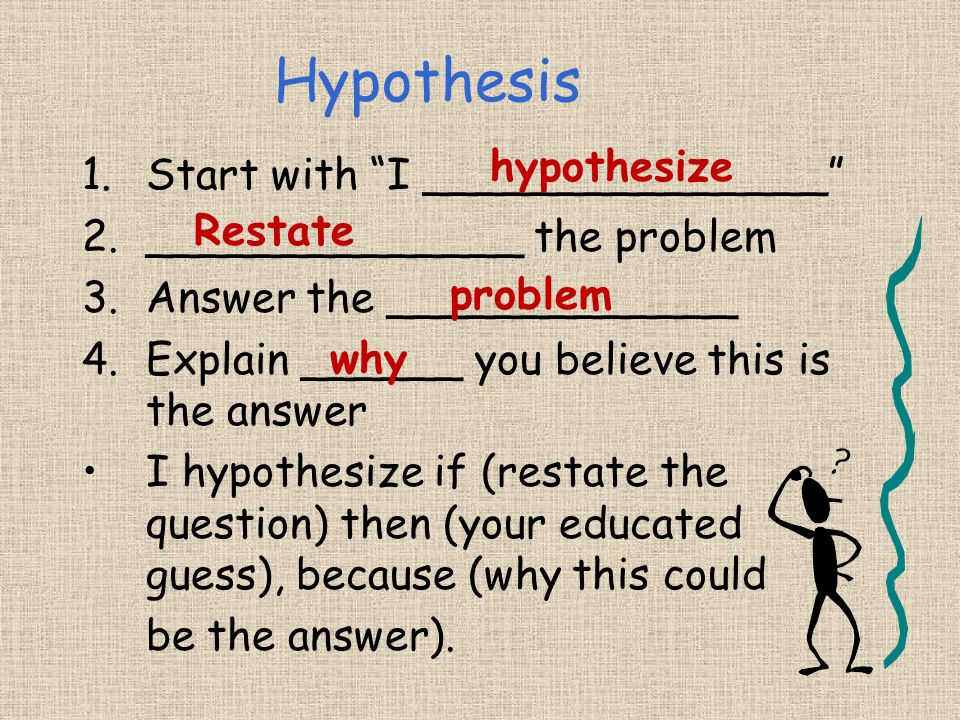 Hypothesis hypothesize Start with I _______________