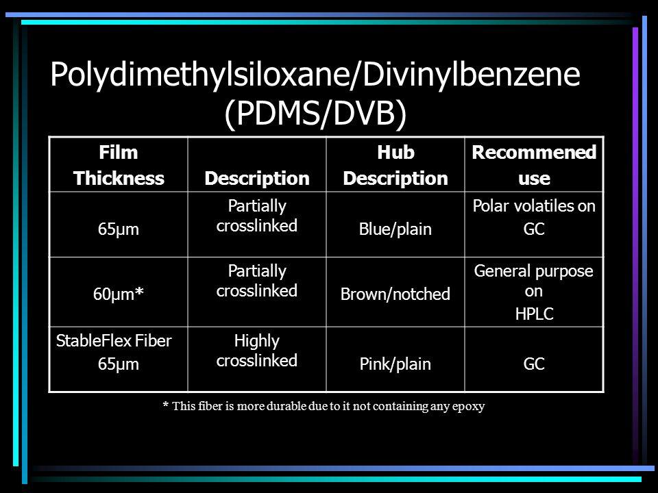 Polydimethylsiloxane/Divinylbenzene (PDMS/DVB)