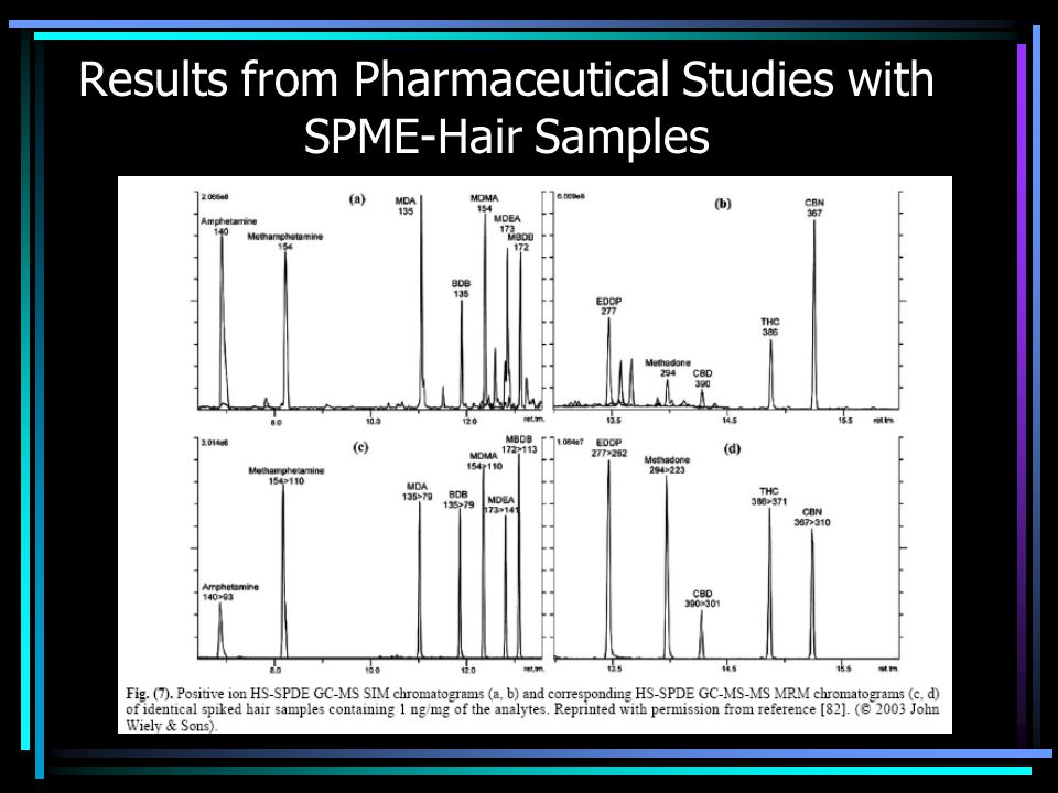 Results from Pharmaceutical Studies with SPME-Hair Samples