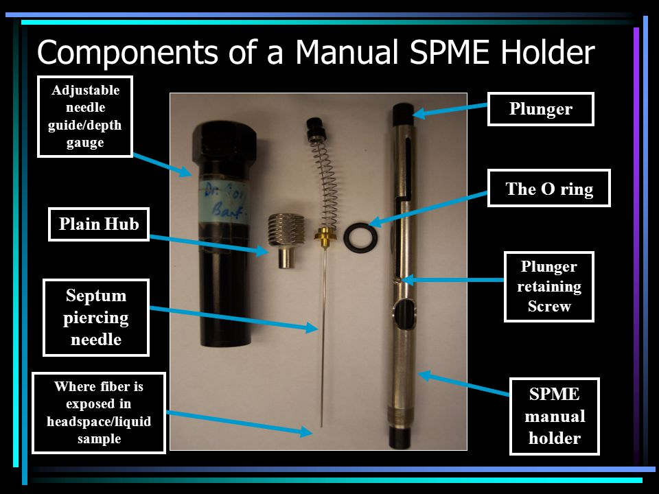 Components of a Manual SPME Holder