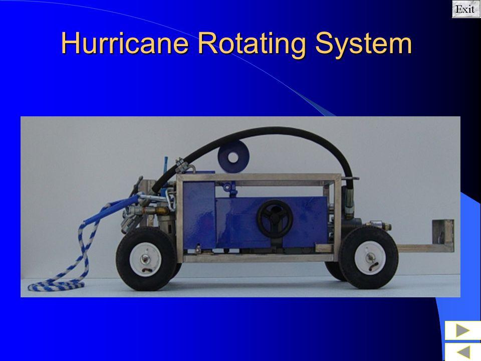 Hurricane Rotating System