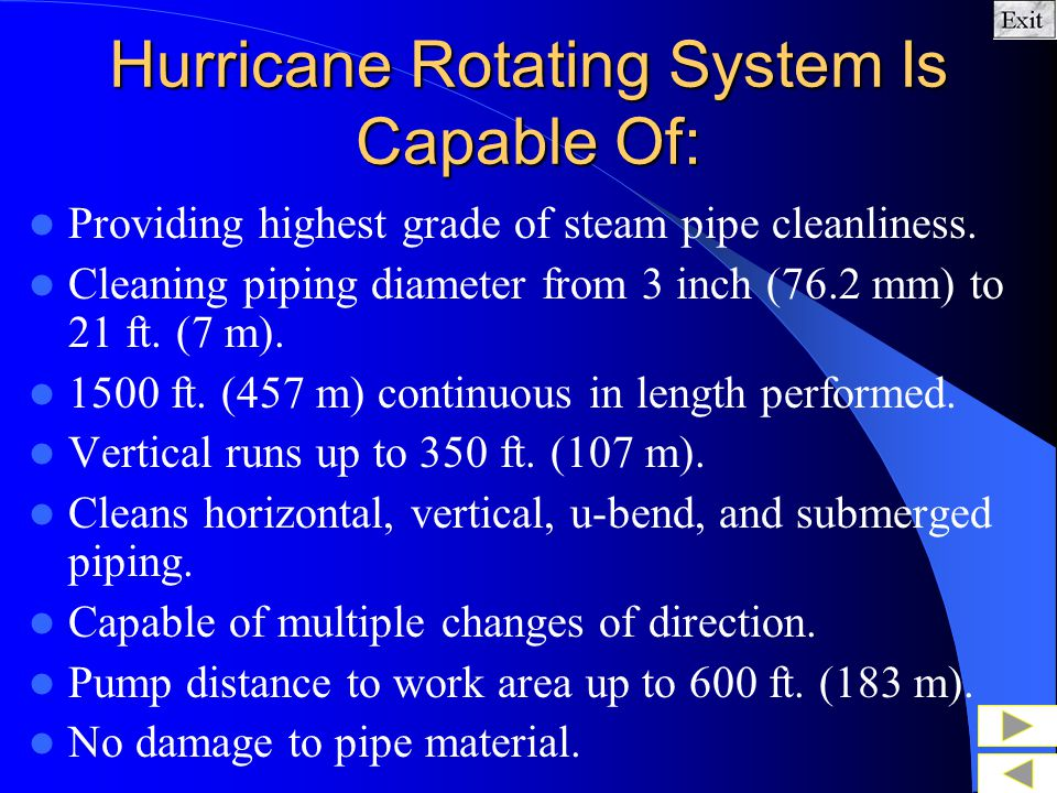 Hurricane Rotating System Is Capable Of: