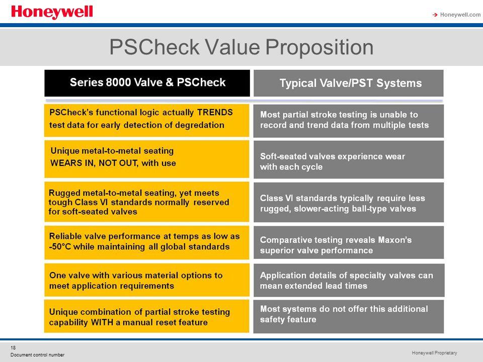 PSCheck Value Proposition