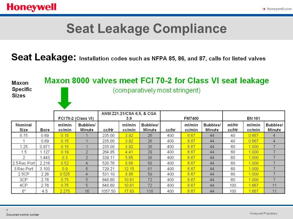 Seat Leakage Compliance