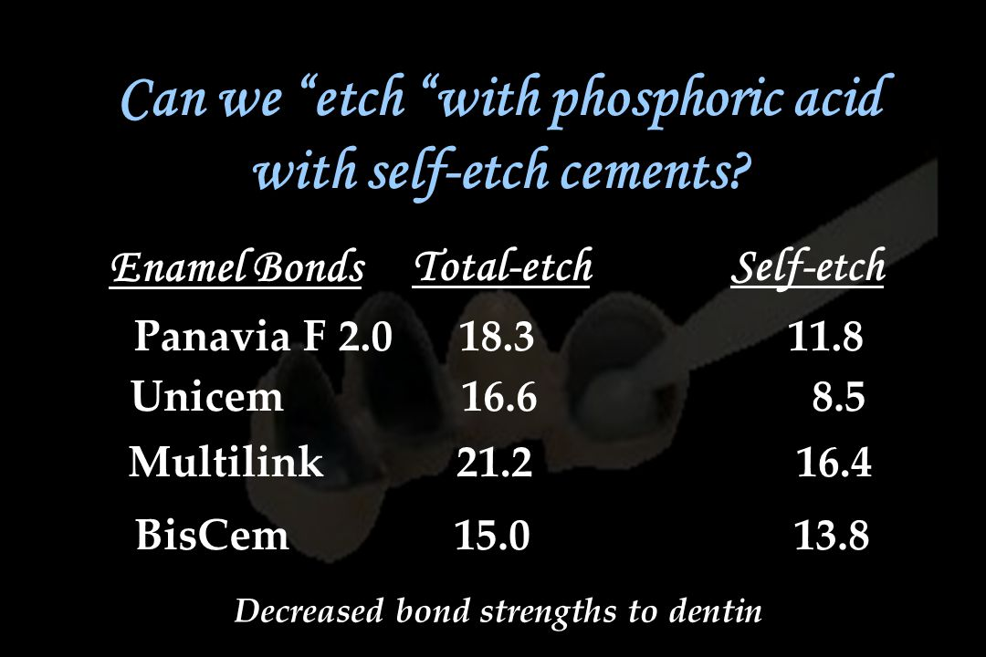Can we etch with phosphoric acid with self-etch cements