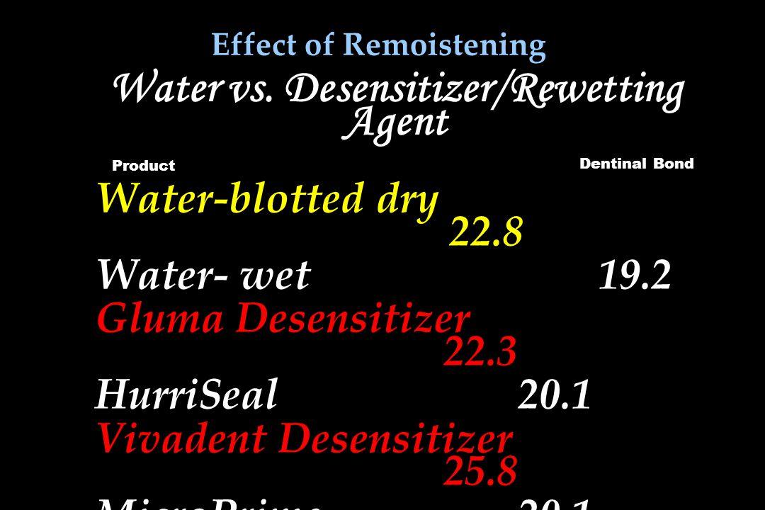 Effect of Remoistening