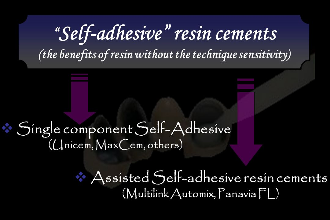 Self-adhesive resin cements