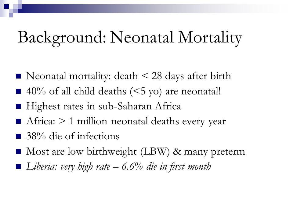 Background: Neonatal Mortality